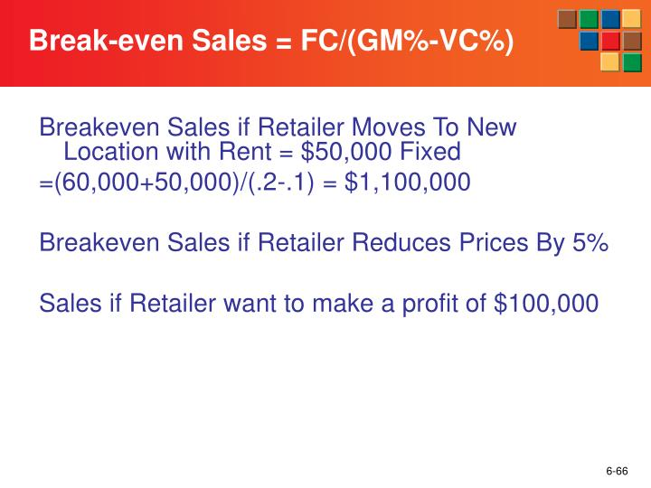 Break-even Sales = FC/(GM%-VC%)