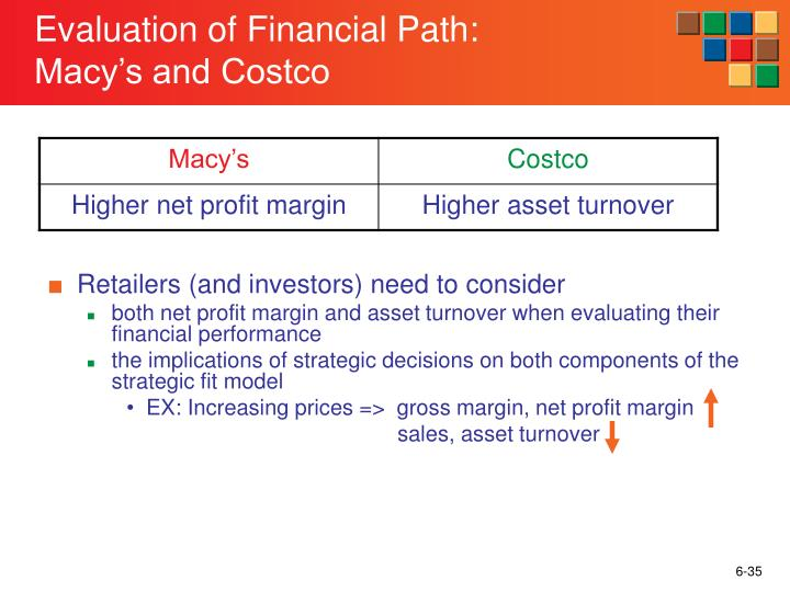 Evaluation of Financial Path: