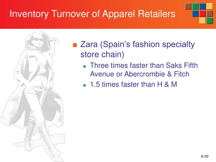 Inventory Turnover of Apparel Retailers