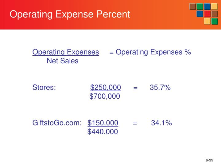 Operating Expense Percent