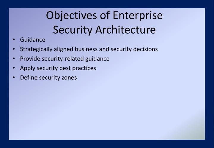 Objectives of Enterprise
