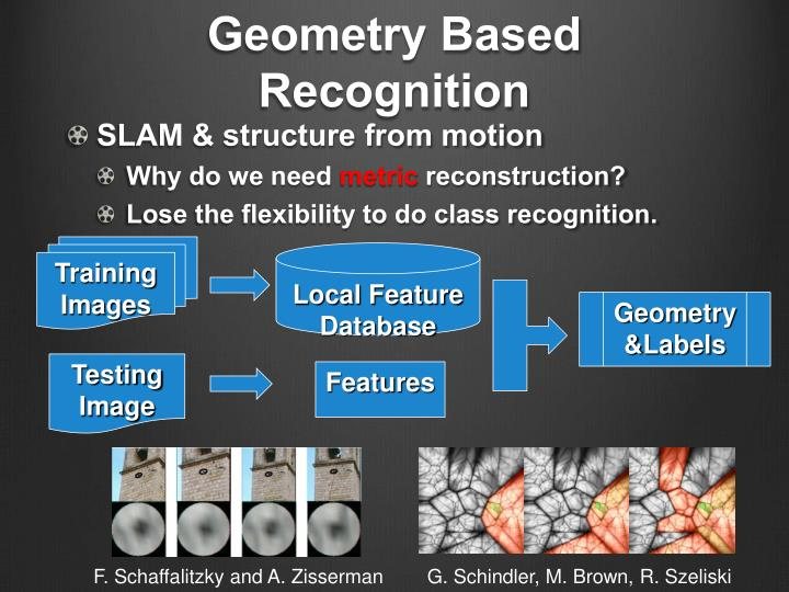 Geometry Based Recognition