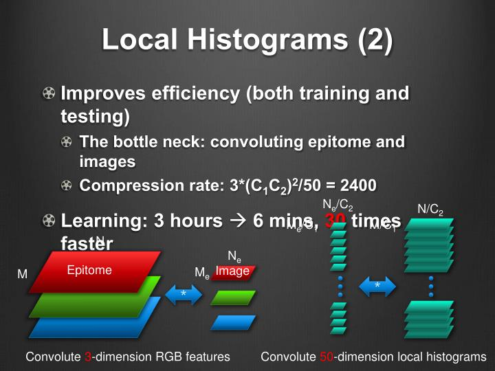 Local Histograms (2)