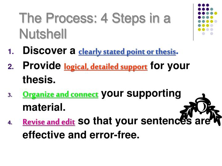 The process 4 steps in a nutshell