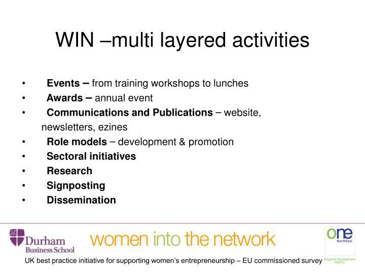 WIN –multi layered activities