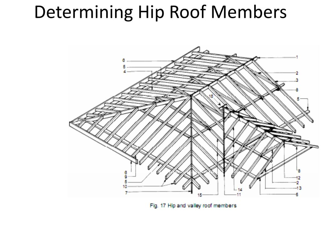 Ppt Hip Roofing Powerpoint Presentation Free Download Id 5911145