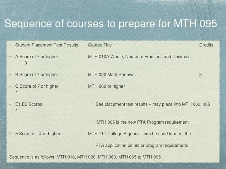 Sequence of courses to prepare for MTH 095