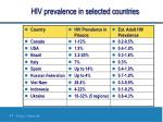 hiv prevalence in selected countries