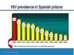 hiv prevalence in spanish prisons