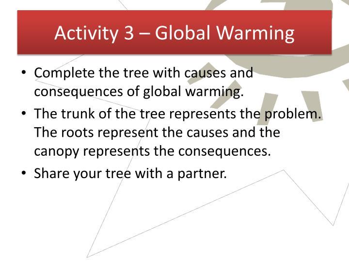 Activity 3 – Global Warming