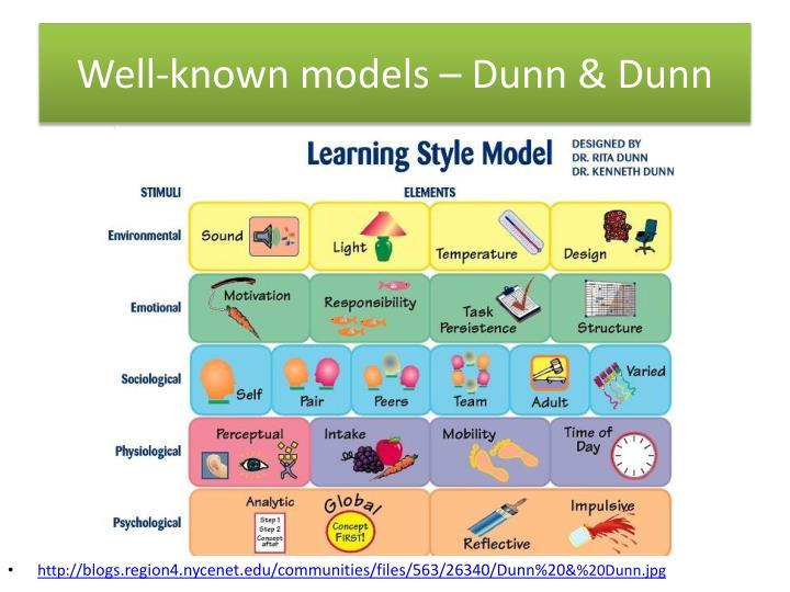 Well-known models – Dunn & Dunn