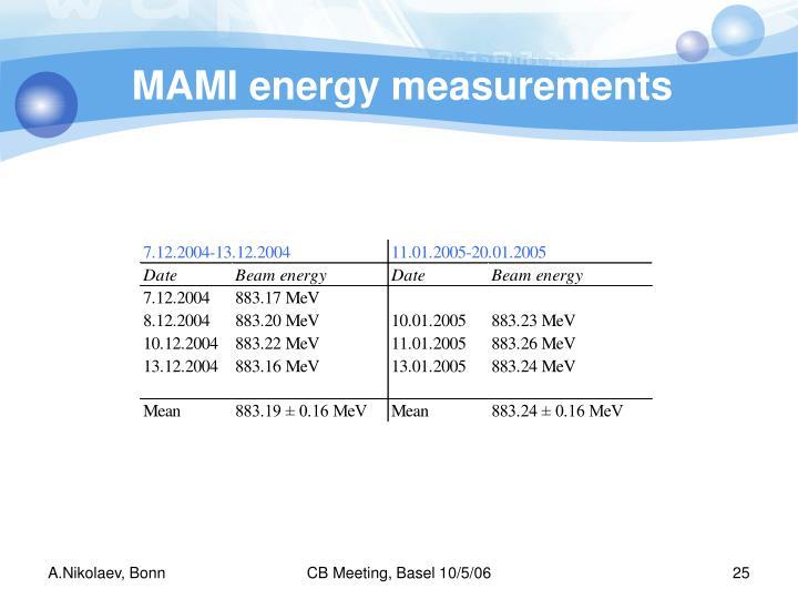 MAMI energy measurements