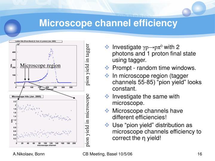 Microscope channel efficiency