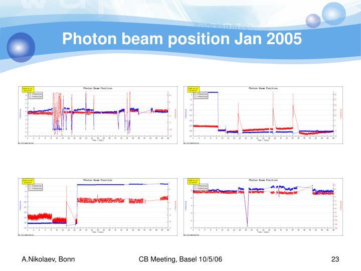 Photon beam position Jan 2005