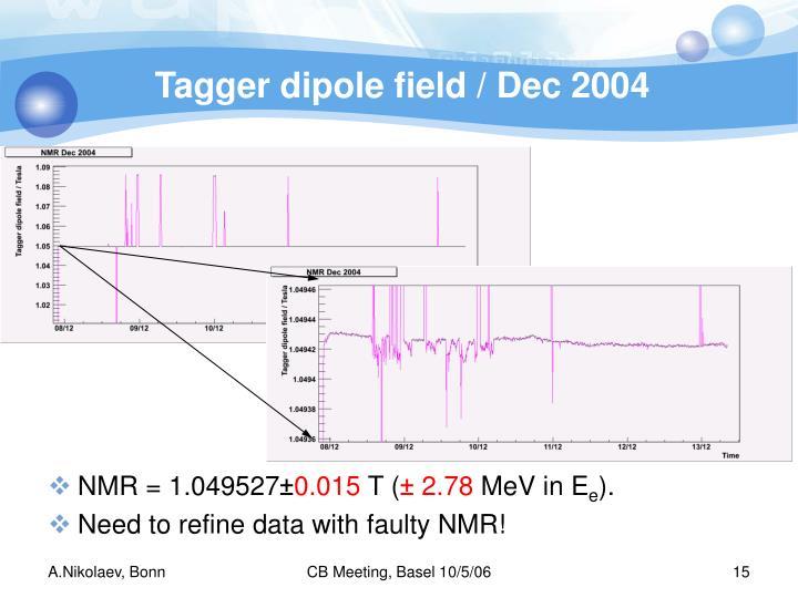 Tagger dipole field / Dec 2004