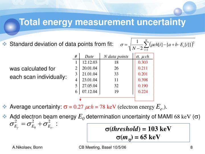 Total energy measurement uncertainty