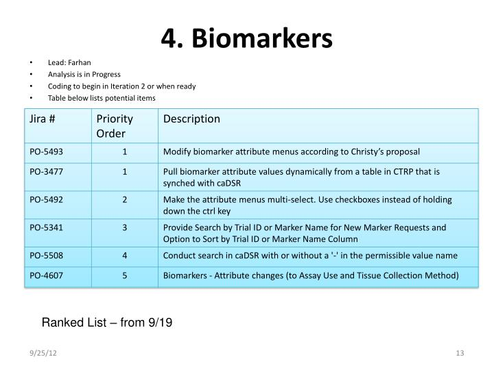 4. Biomarkers
