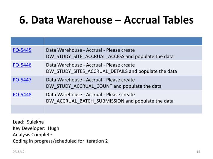 6. Data Warehouse – Accrual Tables