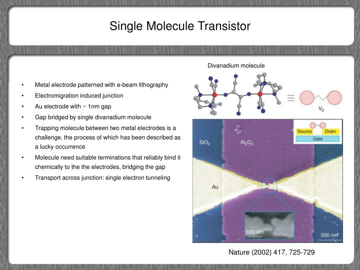 Single Molecule Transistor