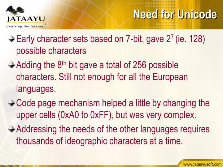 Need for Unicode