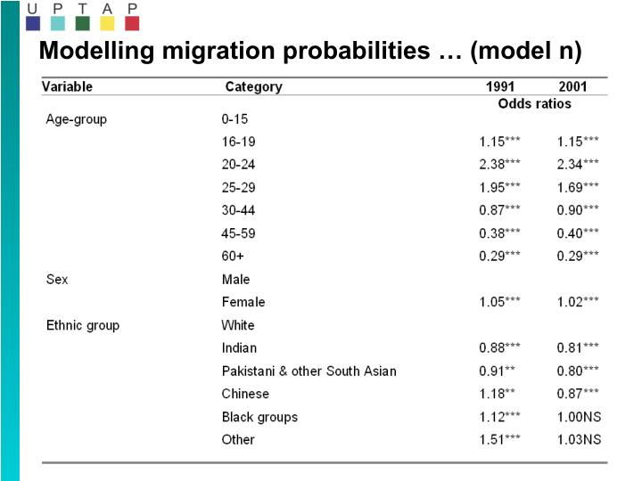Modelling migration probabilities … (model n)