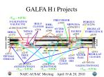 galfa h i projects