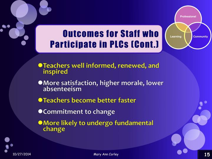 Outcomes for Staff who