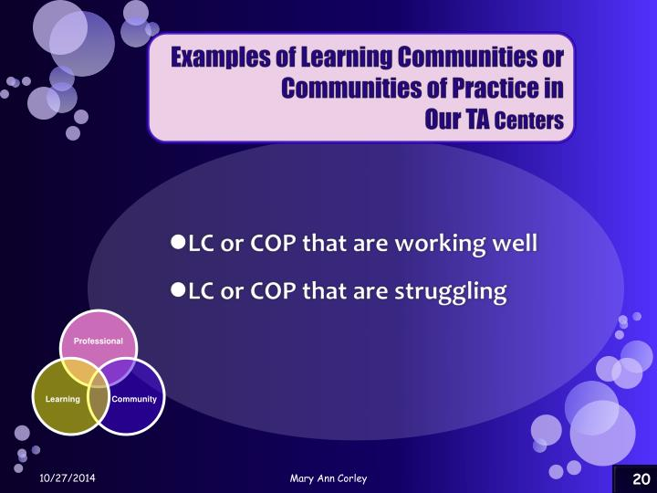 Examples of Learning Communities or Communities of Practice in