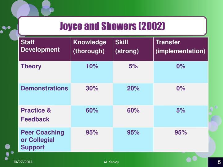 Joyce and Showers (2002)