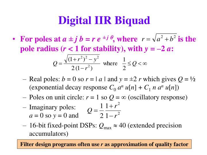 Digital IIR Biquad