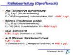 risikobeurteilung ciprofloxacin