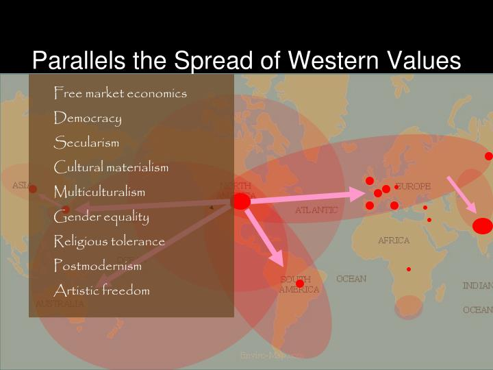 Parallels the Spread of Western Values