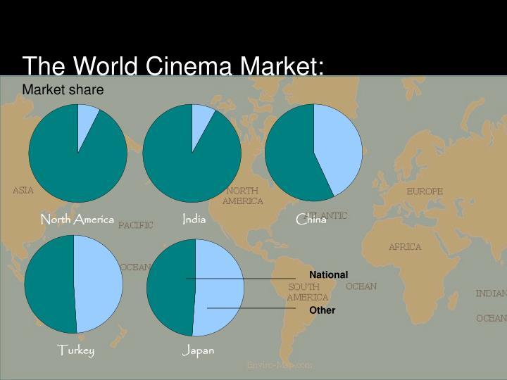 The World Cinema Market: