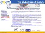 the gilda support system