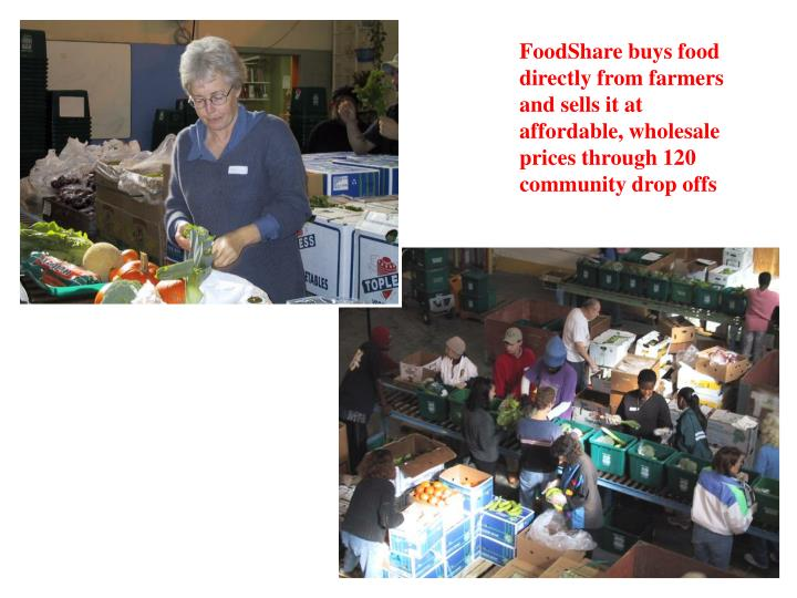 FoodShare buys food directly from farmers and sells it at affordable, wholesale prices through 120 community drop offs