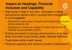 impact on hastings financial inclusion and capability