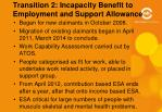 transition 2 incapacity benefit to employment and support allowance