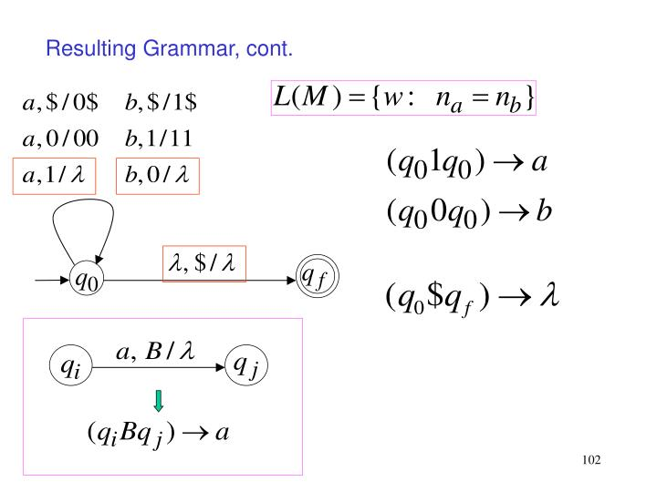 Resulting Grammar, cont.