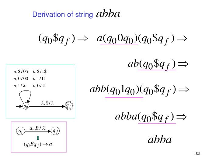 Derivation of string