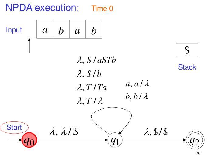 NPDA execution: