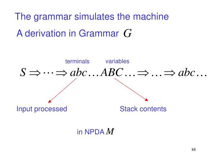 The grammar simulates the machine