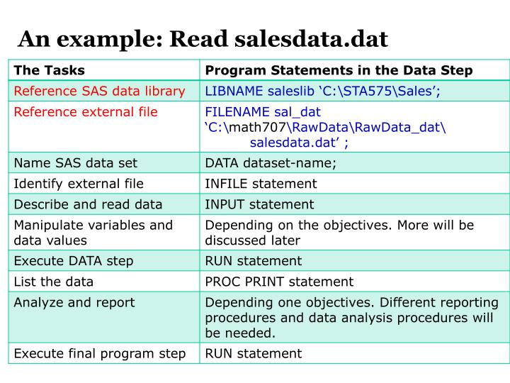 An example: Read salesdata.dat