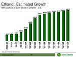 ethanol estimated growth mm bushels of corn used in ethanol u s