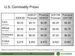 u s commodity prices
