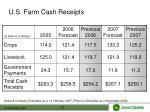 u s farm cash receipts