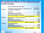 occupational effects of the industrial park sensitive analysis