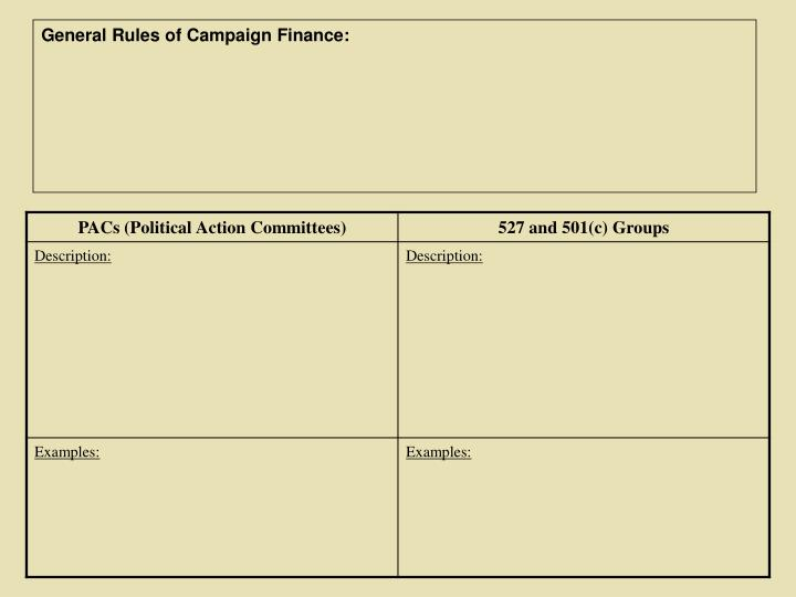 General Rules of Campaign Finance:
