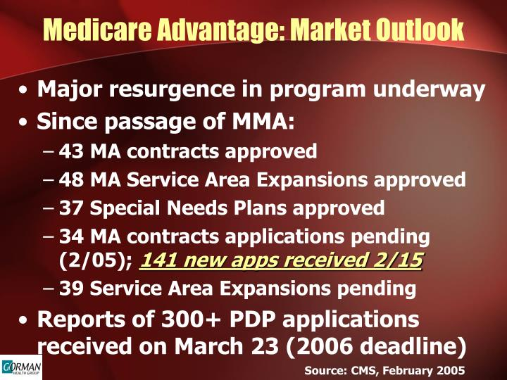 Medicare Advantage: Market Outlook