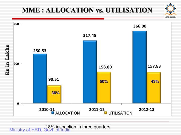 MME : ALLOCATION vs. UTILISATION