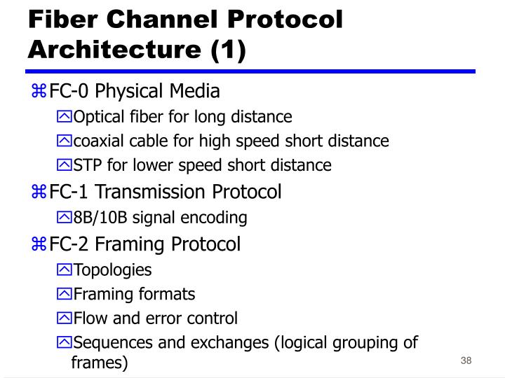 Fiber Channel Protocol Architecture (1)